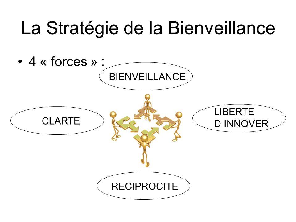 La Stratégie de la Bienveillance 4 « forces » : BIENVEILLANCECLARTERECIPROCITE LIBERTE D INNOVER