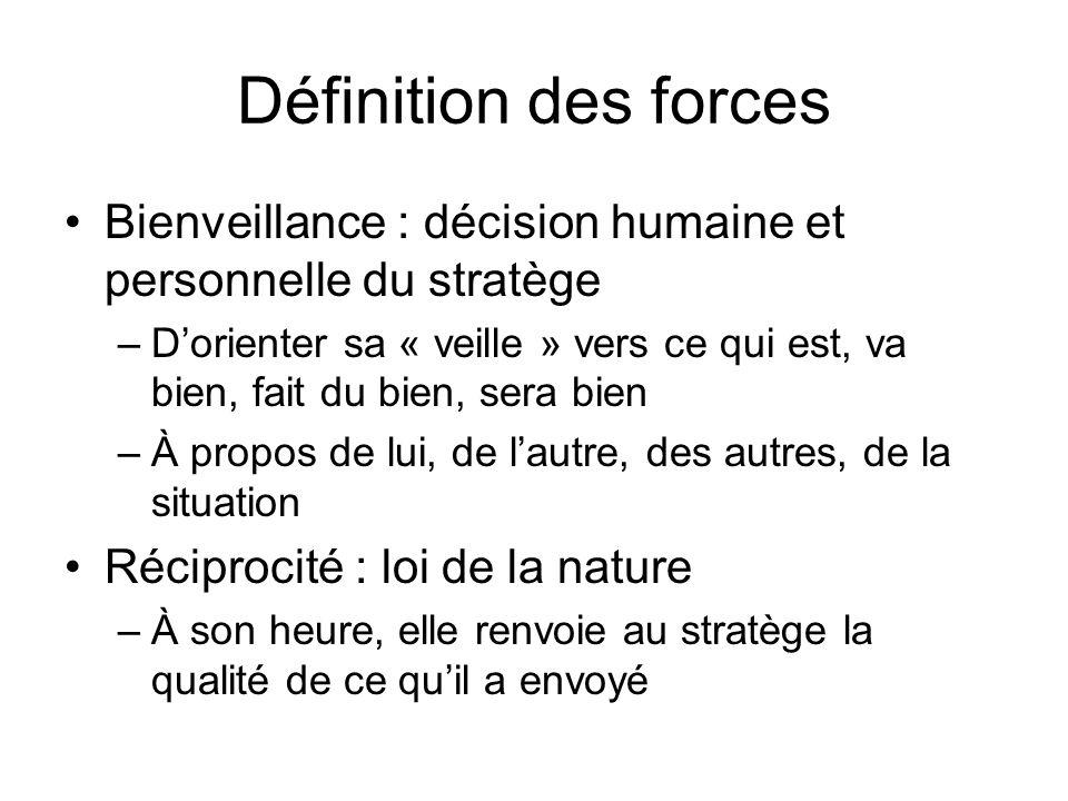 Définition des forces Bienveillance : décision humaine et personnelle du stratège –Dorienter sa « veille » vers ce qui est, va bien, fait du bien, ser
