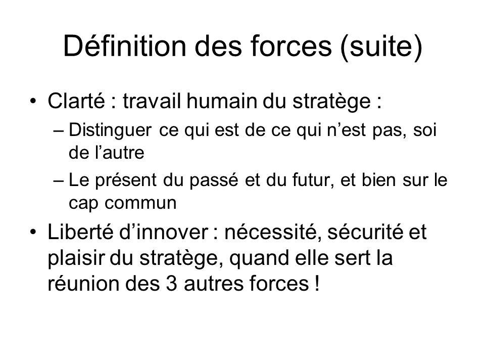 Définition des forces (suite) Clarté : travail humain du stratège : –Distinguer ce qui est de ce qui nest pas, soi de lautre –Le présent du passé et d