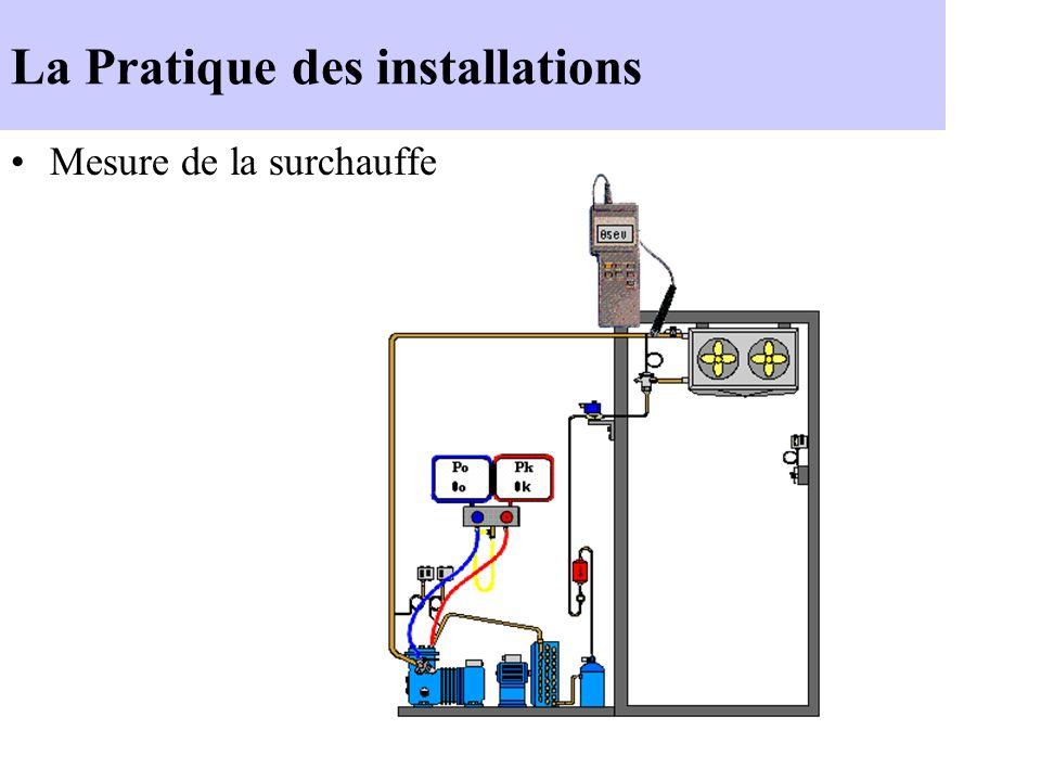 La Pratique des installations Mesure du sous-refroidissement