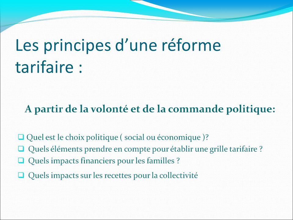 Les principes dune réforme tarifaire :