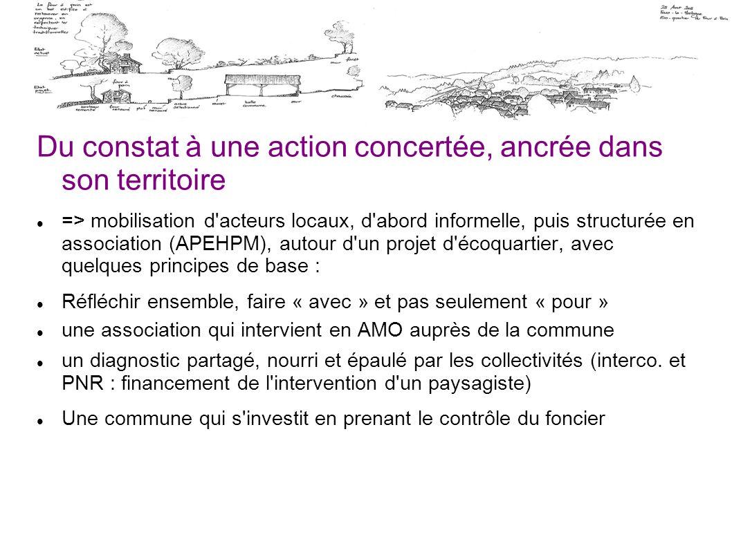 Du constat à une action concertée, ancrée dans son territoire => mobilisation d'acteurs locaux, d'abord informelle, puis structurée en association (AP
