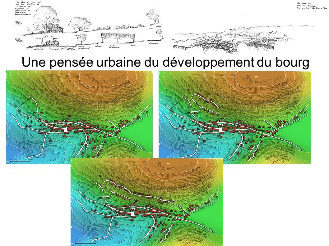 Une pensée urbaine du développement du bourg