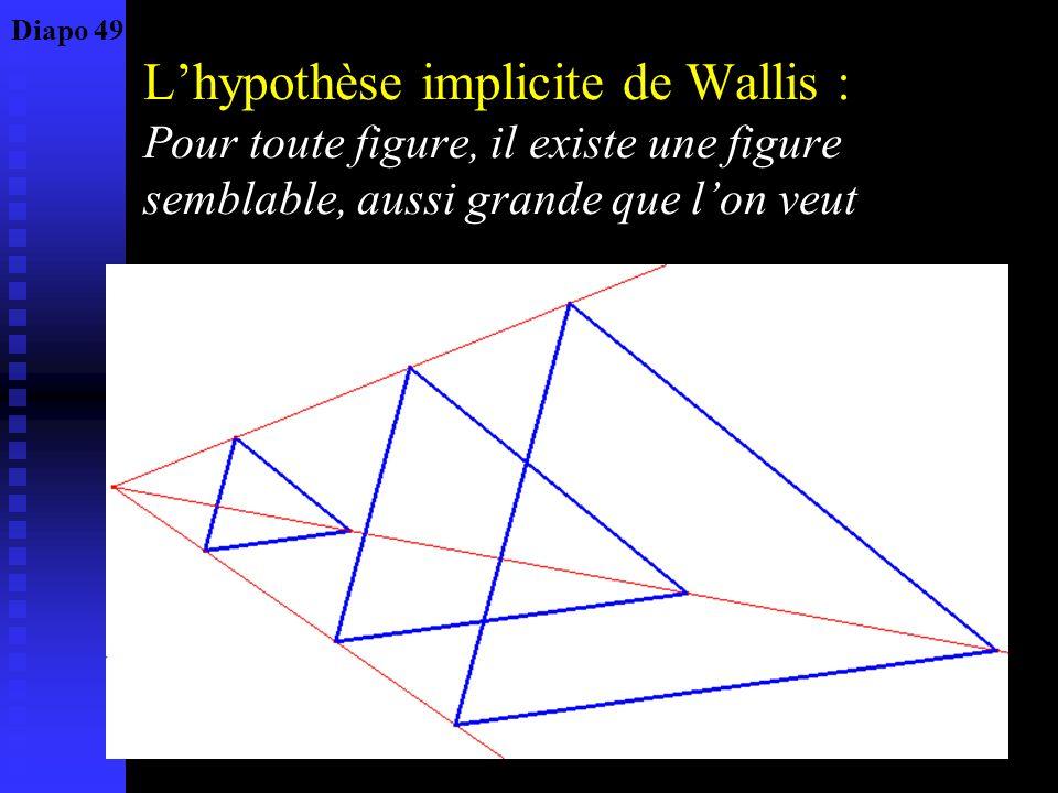 Propriétés équivalentes au postulat des parallèles Dun point donné on peut mener une parallèle et une seule à une droite donnée : Proclus ; Playfair,