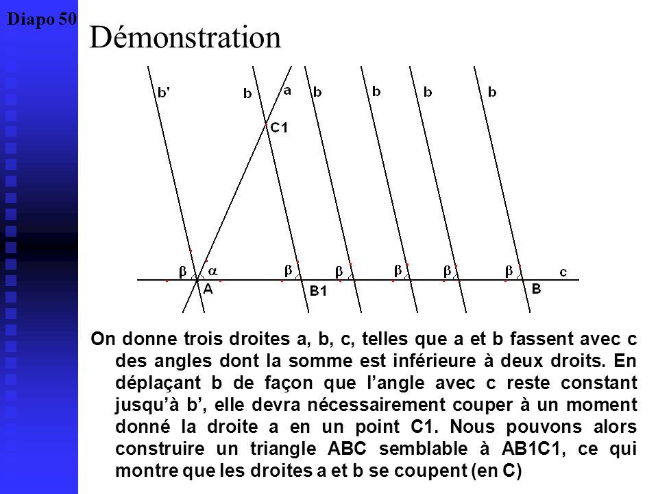 Lhypothèse implicite de Wallis : Pour toute figure, il existe une figure semblable, aussi grande que lon veut Diapo 49