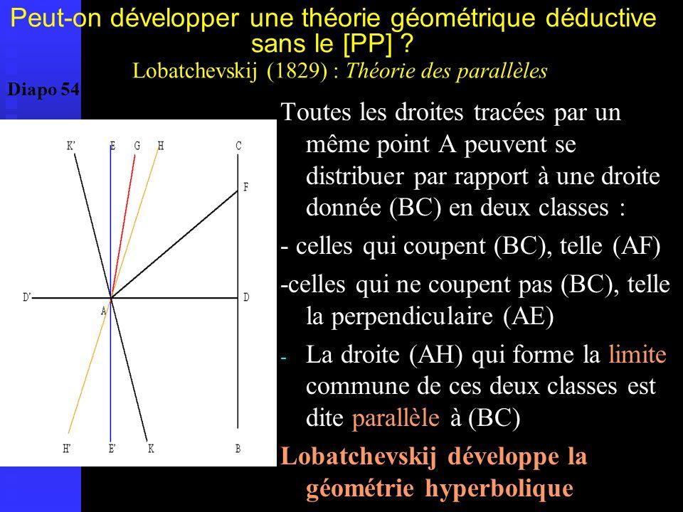 Le scandale de la géométrie