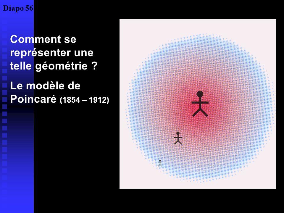 J. Bolyai développe le concept de géométrie absolue dans : La science absolue de lespace (1832) : Jai créé un autre monde, un nouveau monde à partir d