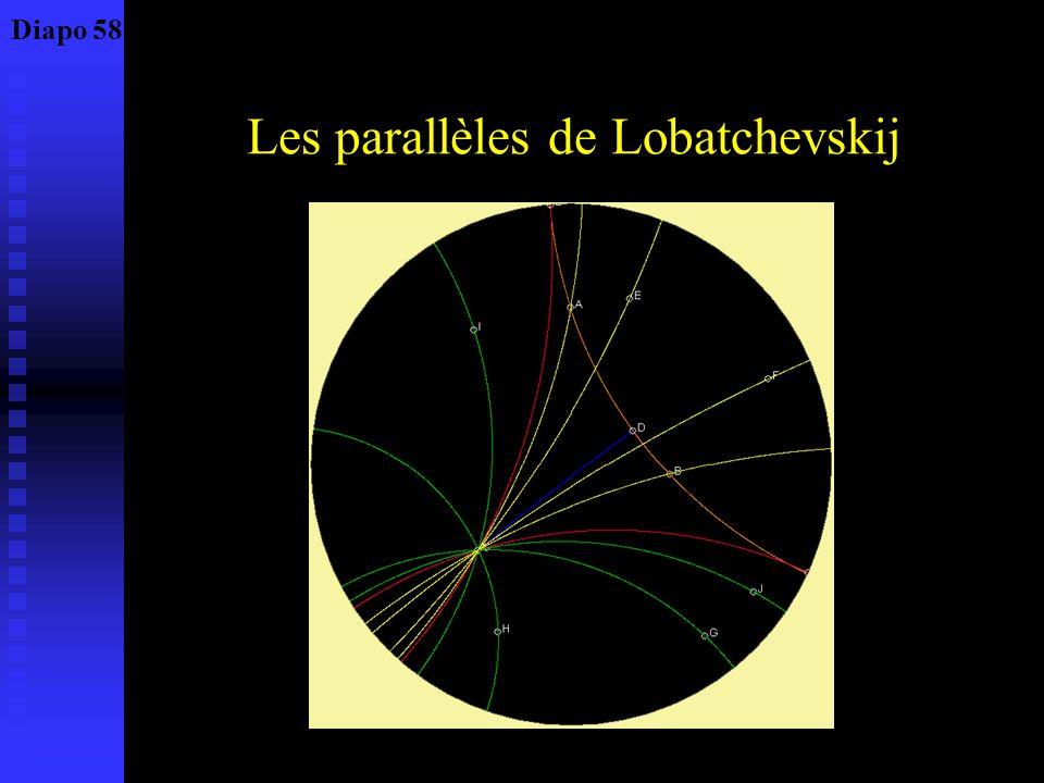 Droites et cercles dans un modèle de Poincaré Diapo 57 Cette construction et les suivantes ont été réalisées grâce au site NonEuclidNonEuclid