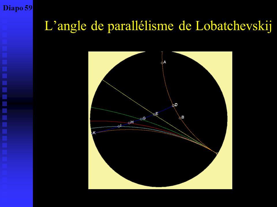 Les parallèles de Lobatchevskij Diapo 58