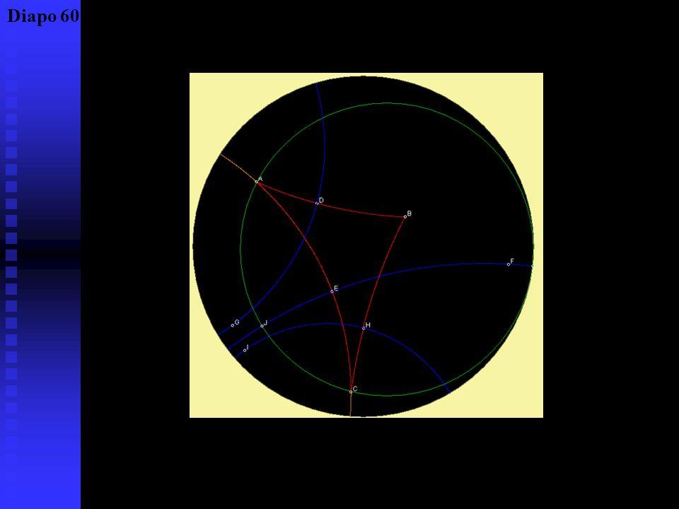 Langle de parallélisme de Lobatchevskij Diapo 59