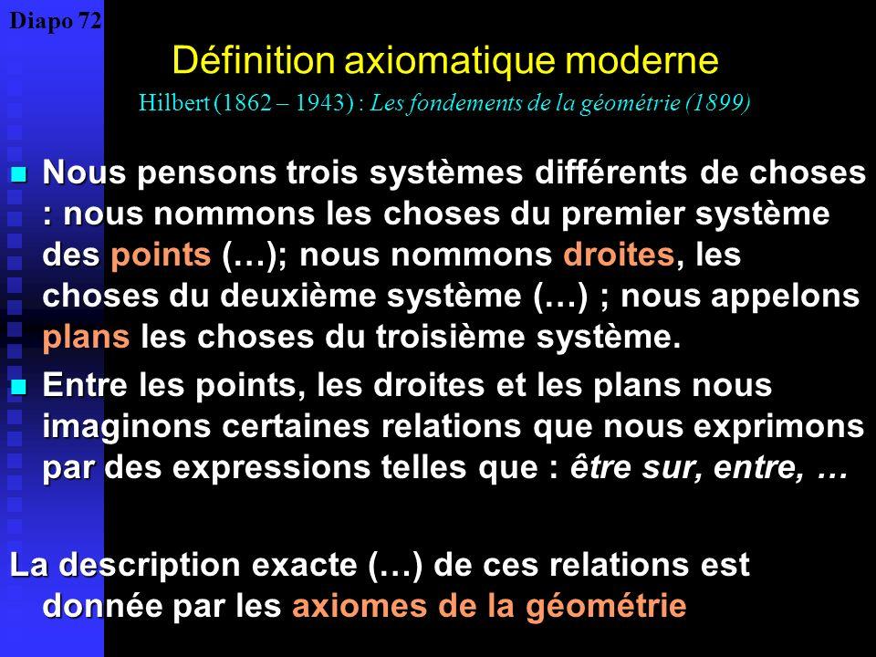 Deux types de développement Géométrie euclidienne Les axiomes sont le terme final du développement historique Les théorèmes se sont constitués avant l