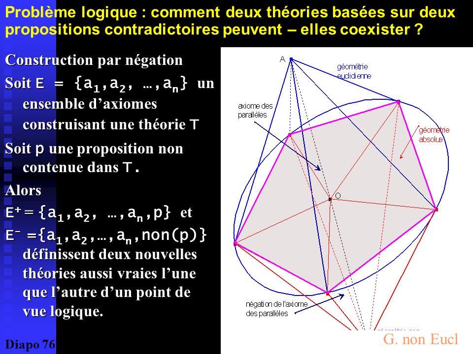 Conséquences épistémologiques Linvention des géométries non euclidiennes remet en cause l accord entre lespace sensible et lespace de la géométrie euc