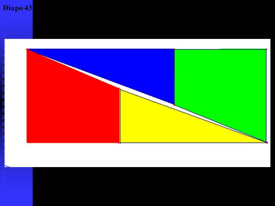 La quadrature chez les Grecs La figure emblématique du concept grec de quadrature pourrait être celle représentée ci- contre : laire limitée par la lunule formée dun demi cercle et dun quart de cercle est exactement égale à laire du carré construit à partir des deux centres des cercles.