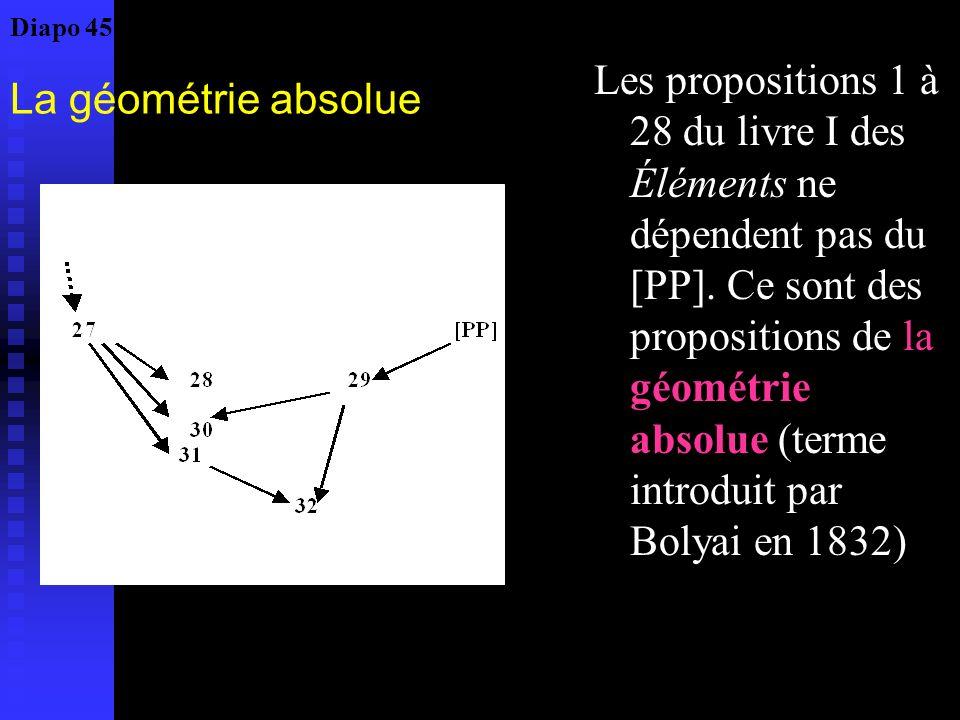 La géométrie absolue Les propositions 1 à 28 du livre I des Éléments ne dépendent pas du [PP].