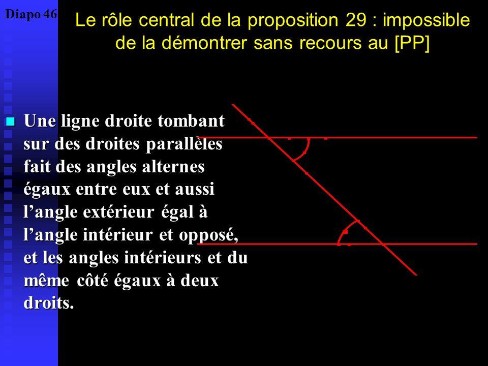 Le rôle central de la proposition 29 : impossible de la démontrer sans recours au [PP] Une ligne droite tombant sur des droites parallèles fait des angles alternes égaux entre eux et aussi langle extérieur égal à langle intérieur et opposé, et les angles intérieurs et du même côté égaux à deux droits.