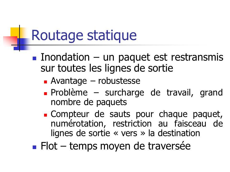 Routage statique Inondation – un paquet est restransmis sur toutes les lignes de sortie Avantage – robustesse Problème – surcharge de travail, grand n