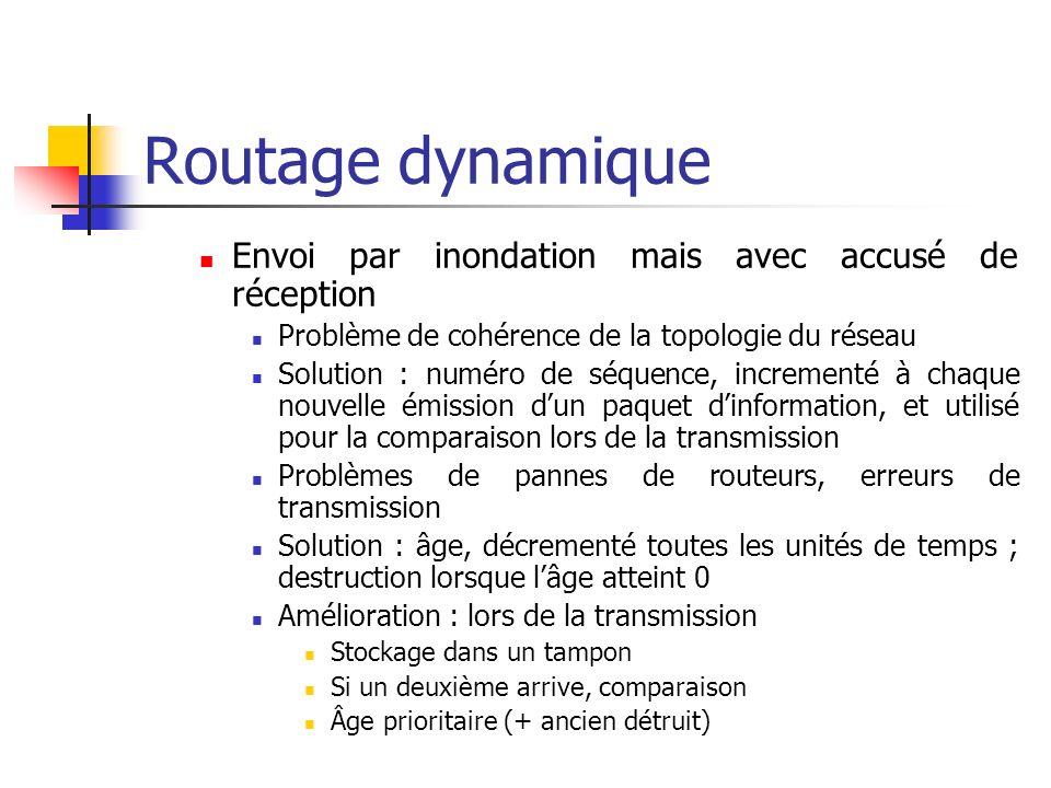 Routage dynamique Envoi par inondation mais avec accusé de réception Problème de cohérence de la topologie du réseau Solution : numéro de séquence, in