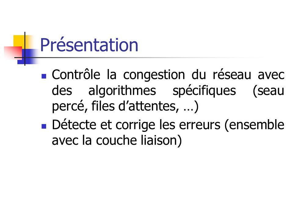 Présentation Contrôle la congestion du réseau avec des algorithmes spécifiques (seau percé, files dattentes, …) Détecte et corrige les erreurs (ensemb