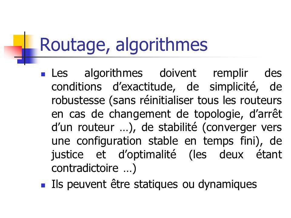 Routage, algorithmes Les algorithmes doivent remplir des conditions dexactitude, de simplicité, de robustesse (sans réinitialiser tous les routeurs en