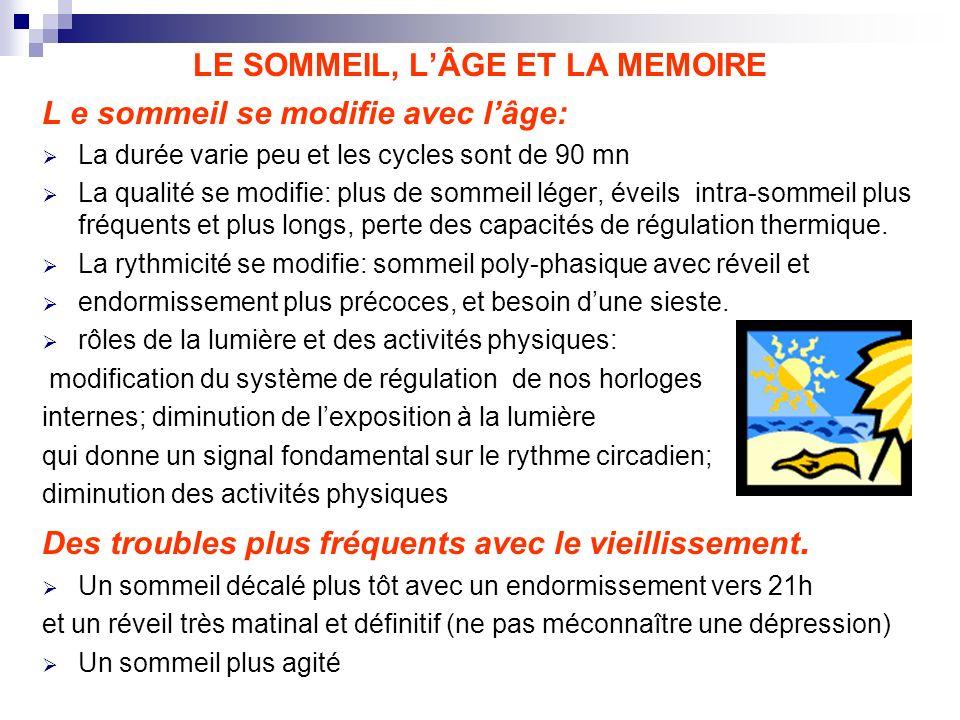 LE SOMMEIL, LÂGE ET LA MEMOIRE L e sommeil se modifie avec lâge: La durée varie peu et les cycles sont de 90 mn La qualité se modifie: plus de sommeil