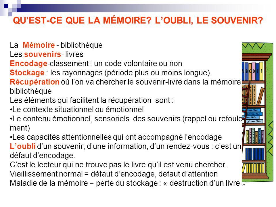 QUEST-CE QUE LA MÉMOIRE? LOUBLI, LE SOUVENIR? La Mémoire - bibliothèque Les souvenirs- livres Encodage-classement : un code volontaire ou non Stockage