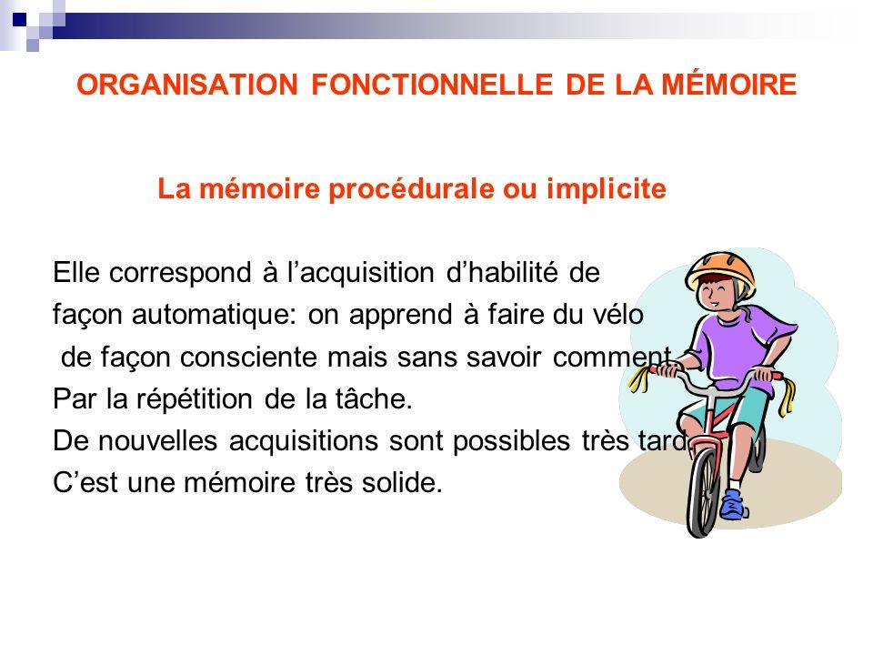 ORGANISATION FONCTIONNELLE DE LA MÉMOIRE La mémoire procédurale ou implicite Elle correspond à lacquisition dhabilité de façon automatique: on apprend