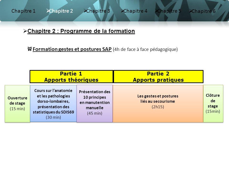 Chapitre 2 Chapitre 3 Chapitre 4 Chapitre 2 : Programme de la formation Formation gestes et postures SAP (4h de face à face pédagogique) Partie 1 Appo