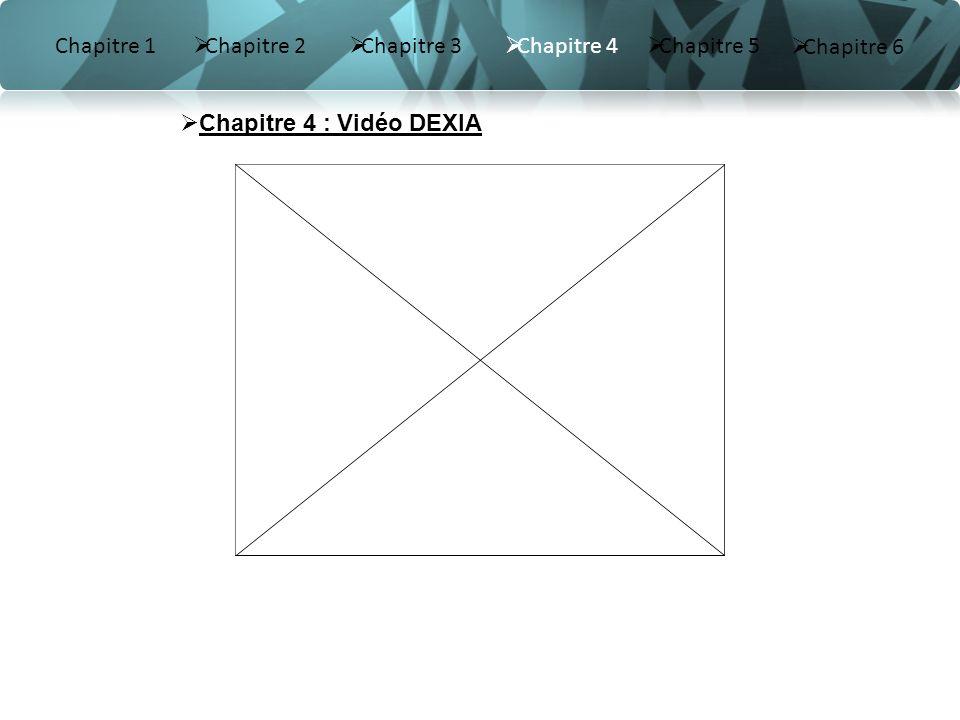 Chapitre 1 Chapitre 2 Chapitre 3 Chapitre 4 Chapitre 4 : Vidéo DEXIA Chapitre 5 Chapitre 6