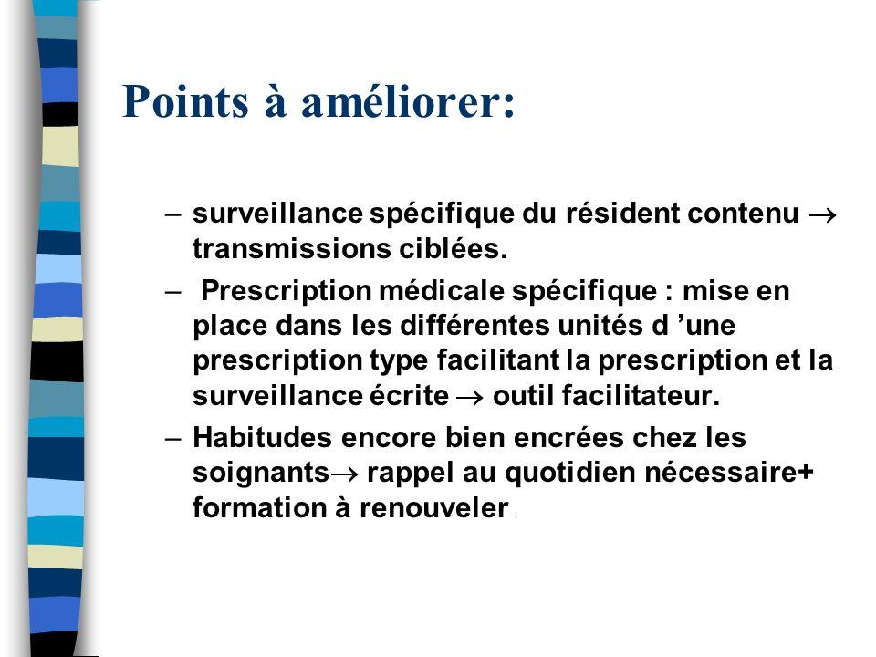 Points à améliorer: –surveillance spécifique du résident contenu transmissions ciblées. – Prescription médicale spécifique : mise en place dans les di