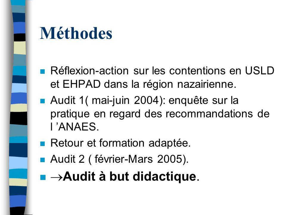 Méthodes n Réflexion-action sur les contentions en USLD et EHPAD dans la région nazairienne. n Audit 1( mai-juin 2004): enquête sur la pratique en reg