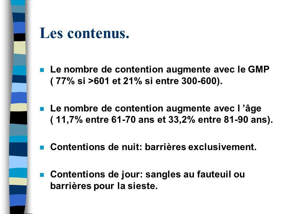 Les contenus. n Le nombre de contention augmente avec le GMP ( 77% si >601 et 21% si entre 300-600). n Le nombre de contention augmente avec l âge ( 1