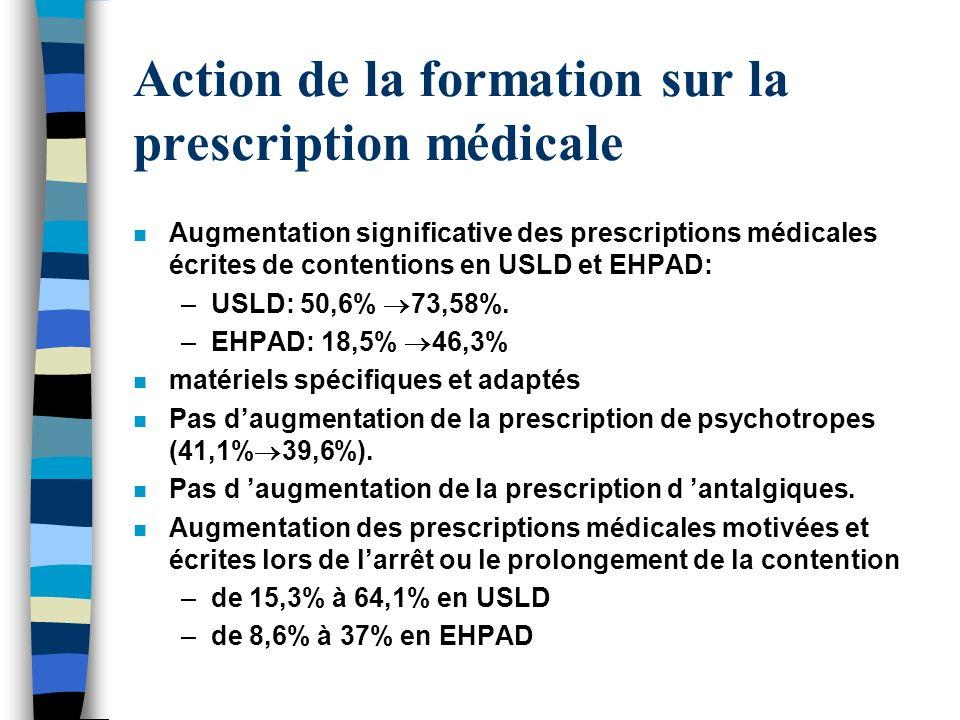 Action de la formation sur la prescription médicale n Augmentation significative des prescriptions médicales écrites de contentions en USLD et EHPAD: