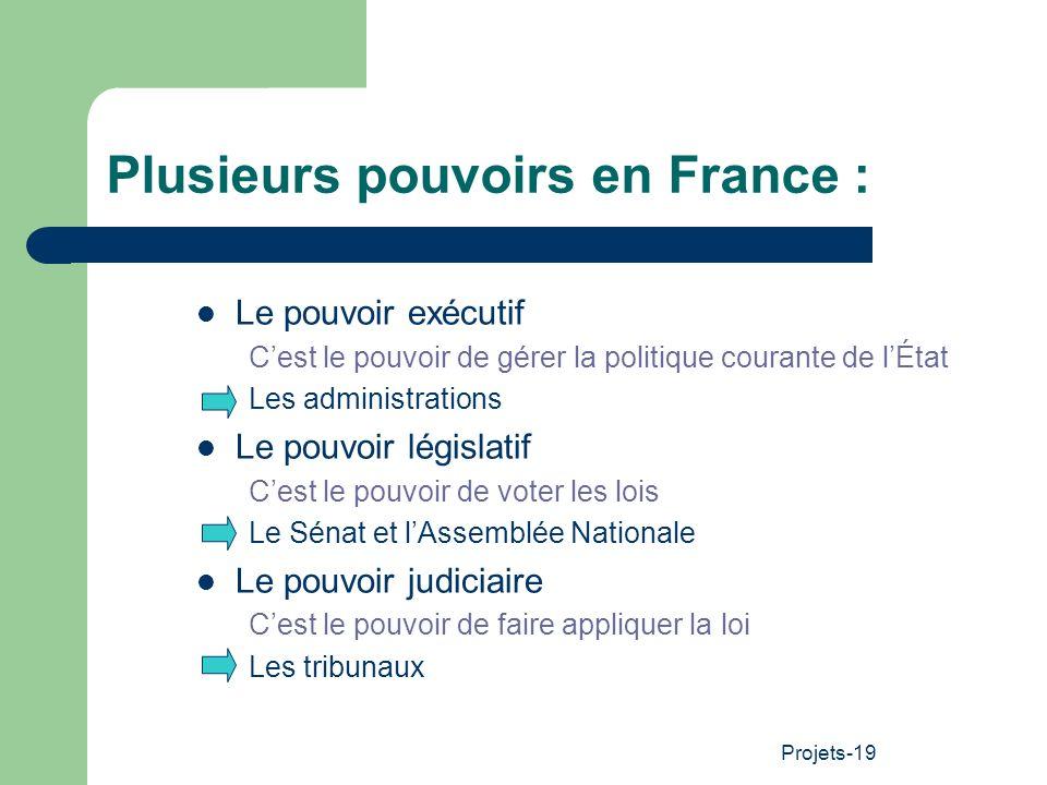 Projets-19 Plusieurs pouvoirs en France : Le pouvoir exécutif Cest le pouvoir de gérer la politique courante de lÉtat Les administrations Le pouvoir l