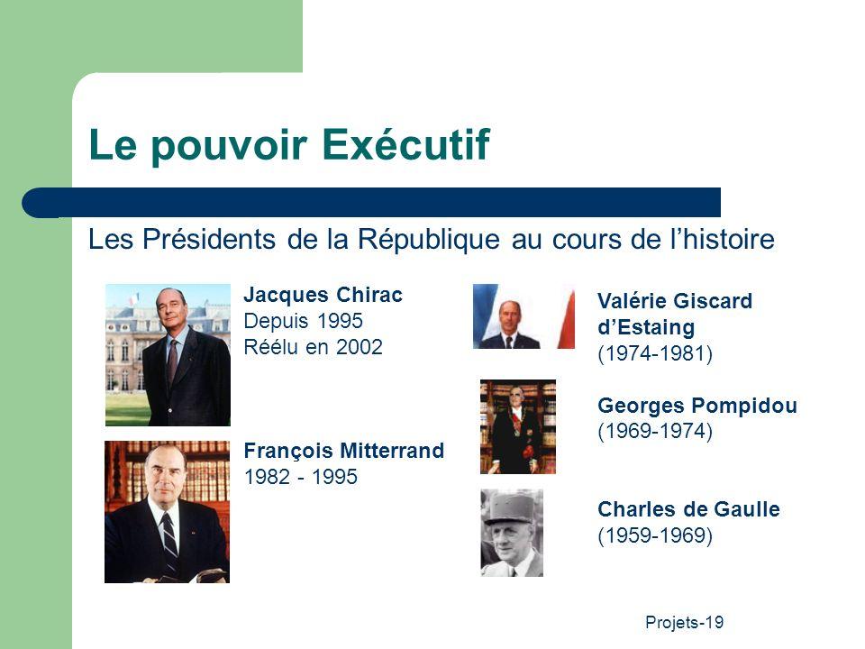 Projets-19 Le pouvoir Exécutif Les Présidents de la République au cours de lhistoire Jacques Chirac Depuis 1995 Réélu en 2002 François Mitterrand 1982