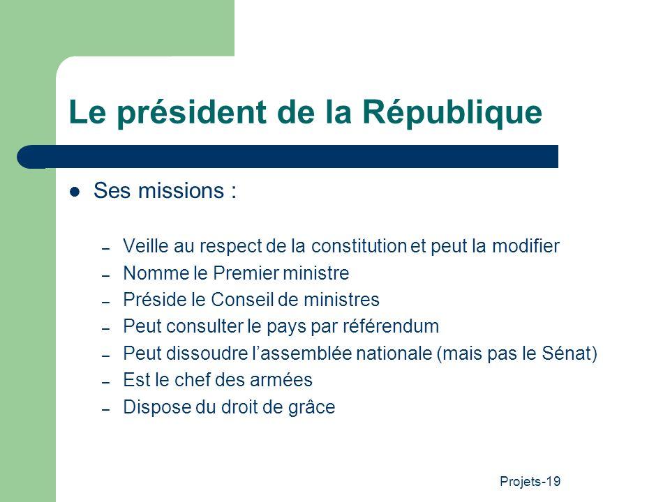 Projets-19 Le président de la République Ses missions : – Veille au respect de la constitution et peut la modifier – Nomme le Premier ministre – Prési
