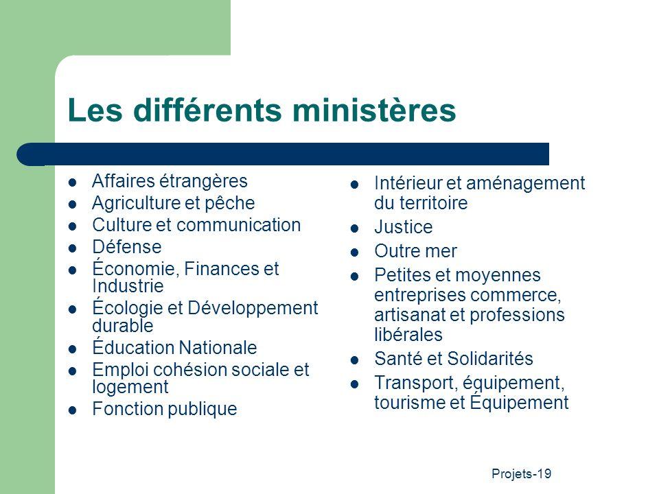 Projets-19 Les différents ministères Affaires étrangères Agriculture et pêche Culture et communication Défense Économie, Finances et Industrie Écologi