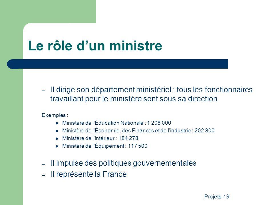 Projets-19 Le rôle dun ministre – Il dirige son département ministériel : tous les fonctionnaires travaillant pour le ministère sont sous sa direction