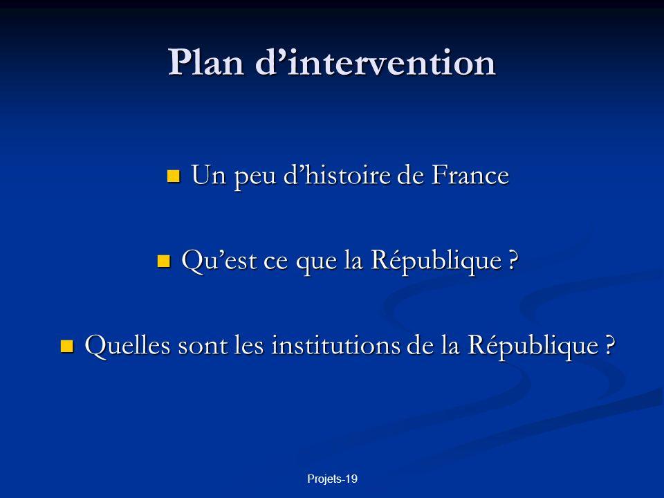 Projets-19 Plan dintervention Un peu dhistoire de France Un peu dhistoire de France Quest ce que la République ? Quest ce que la République ? Quelles