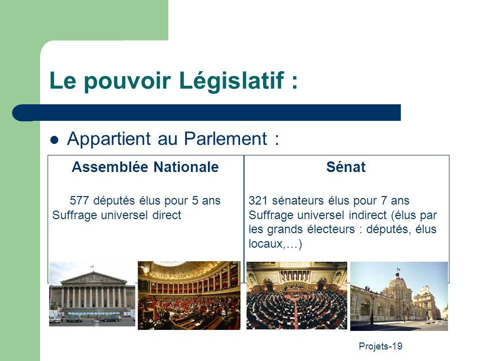 Projets-19 Le pouvoir Législatif : Appartient au Parlement : Assemblée Nationale 577 députés élus pour 5 ans Suffrage universel direct Sénat 321 sénat