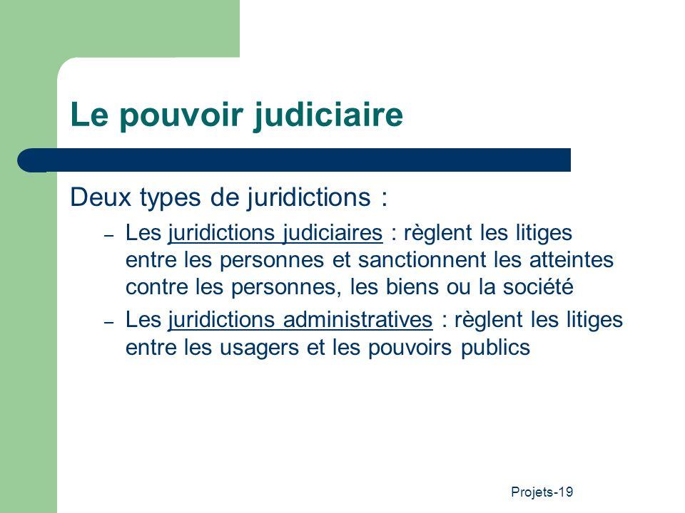 Projets-19 Le pouvoir judiciaire Deux types de juridictions : – Les juridictions judiciaires : règlent les litiges entre les personnes et sanctionnent