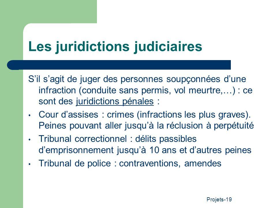 Projets-19 Les juridictions judiciaires Sil sagit de juger des personnes soupçonnées dune infraction (conduite sans permis, vol meurtre,…) : ce sont d