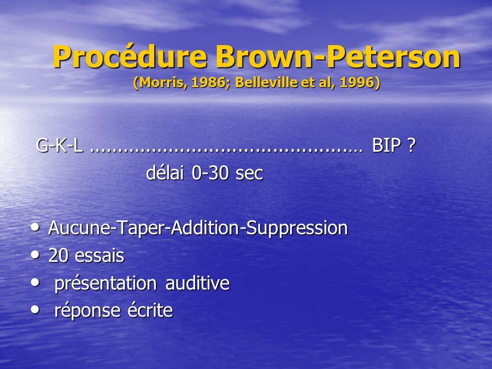 Procédure Brown-Peterson (Morris, 1986; Belleville et al, 1996) G-K-L.............................................… BIP ? G-K-L.......................