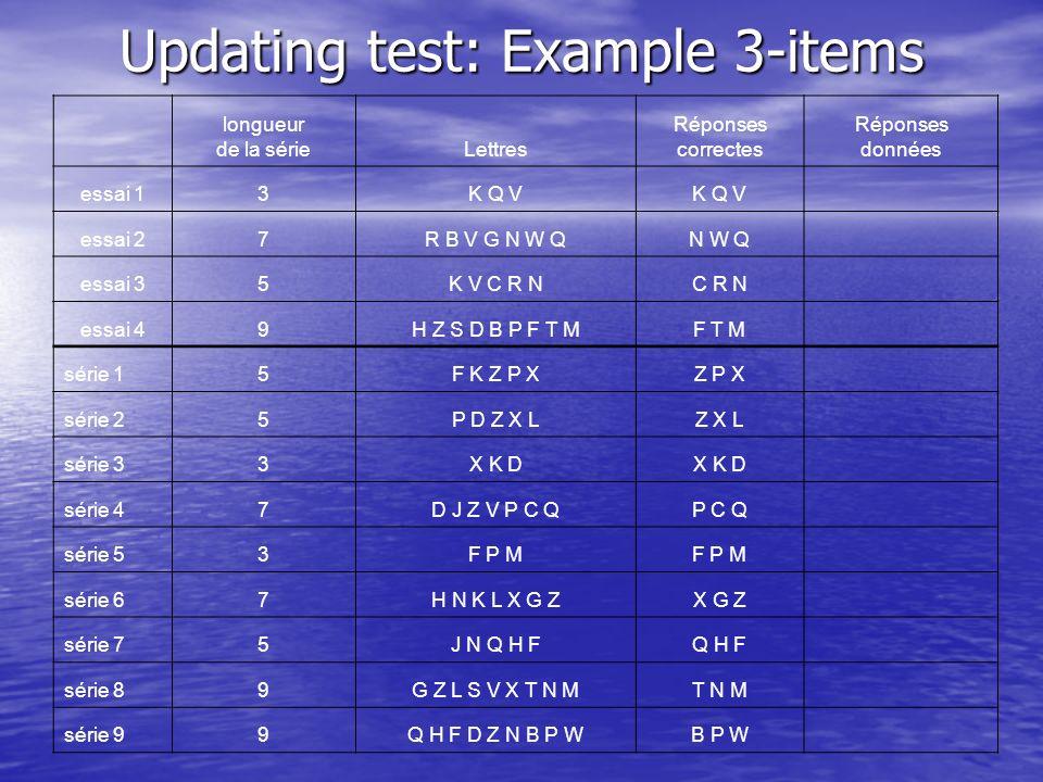 Updating test: Example 3-items longueur de la sérieLettres Réponses correctes Réponses données essai 13K Q V essai 27R B V G N W QN W Q essai 35K V C