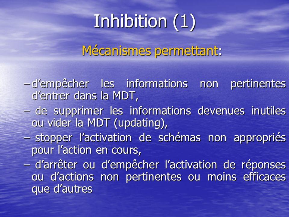 Inhibition (1) Mécanismes permettant: –dempêcher les informations non pertinentes dentrer dans la MDT, – de supprimer les informations devenues inutil