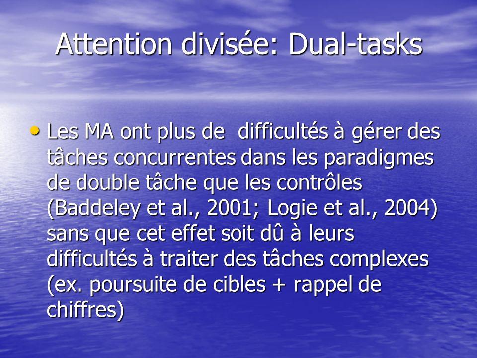 Attention divisée: Dual-tasks Les MA ont plus de difficultés à gérer des tâches concurrentes dans les paradigmes de double tâche que les contrôles (Ba