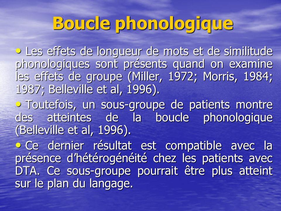 Boucle phonologique Les effets de longueur de mots et de similitude phonologiques sont présents quand on examine les effets de groupe (Miller, 1972; M