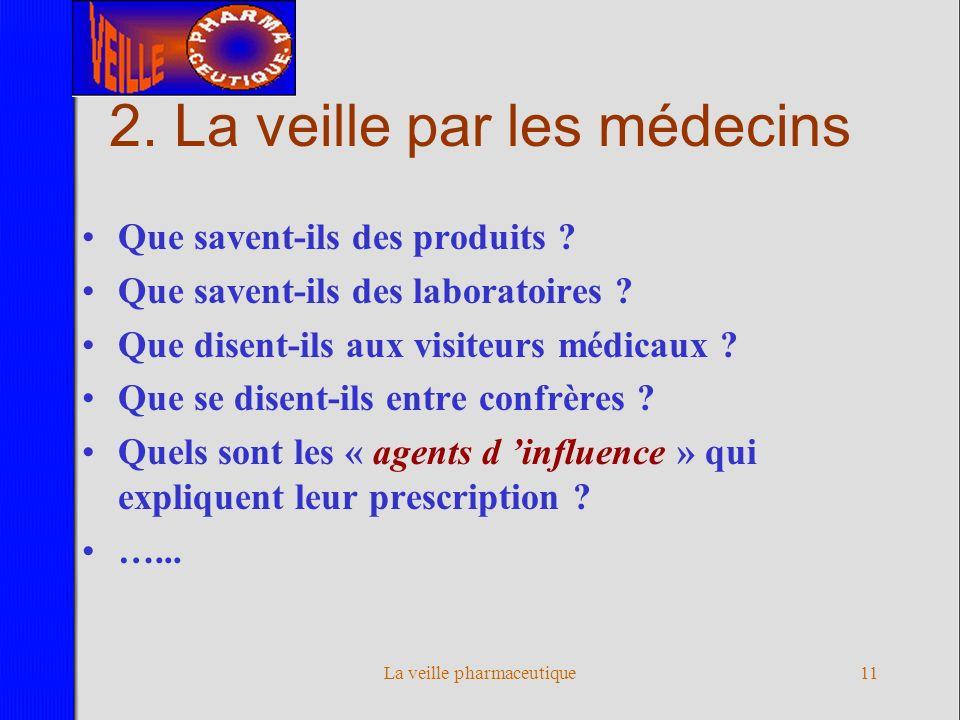 La veille pharmaceutique10 1. Les médias de l écrit LivresLivres RevuesRevues JournauxJournaux