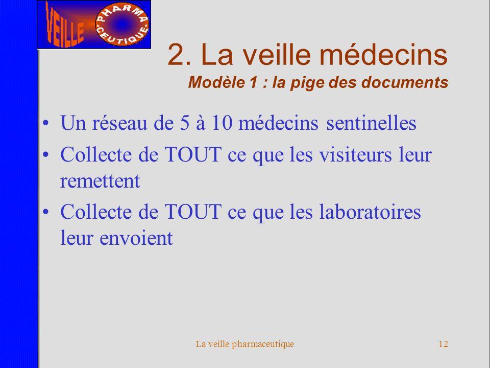 La veille pharmaceutique11 2. La veille par les médecins Que savent-ils des produits ? Que savent-ils des laboratoires ? Que disent-ils aux visiteurs