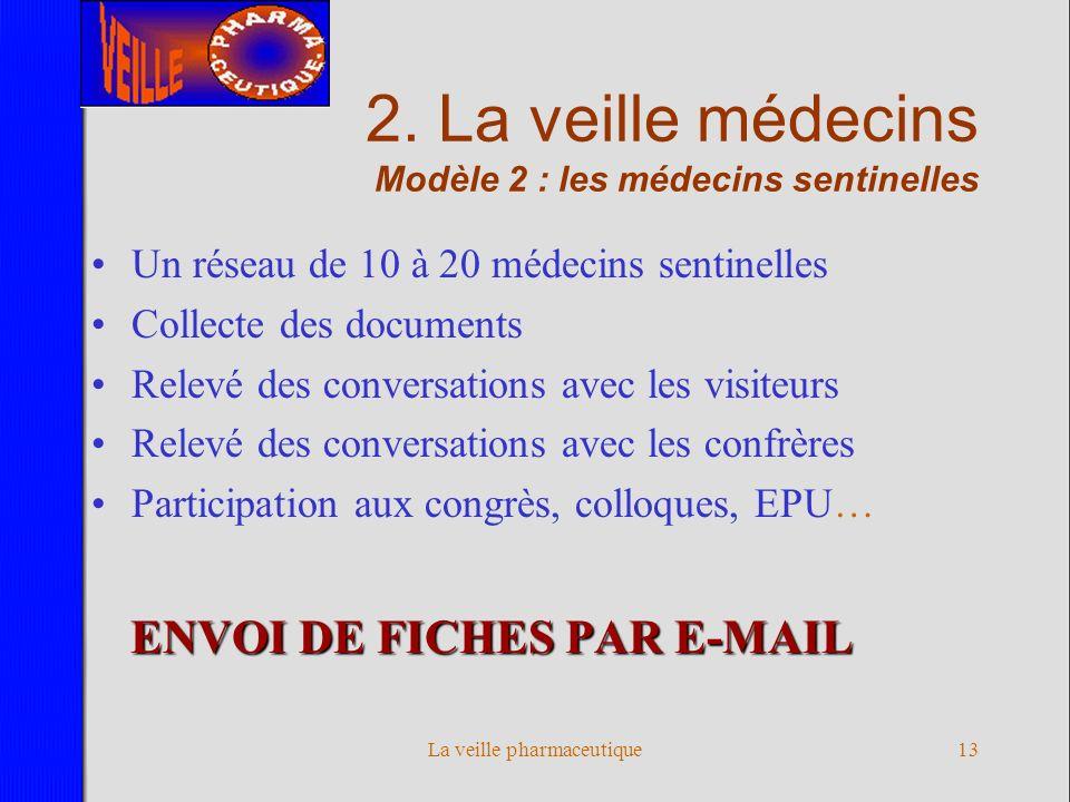 La veille pharmaceutique12 2. La veille médecins Modèle 1 : la pige des documents Un réseau de 5 à 10 médecins sentinelles Collecte de TOUT ce que les