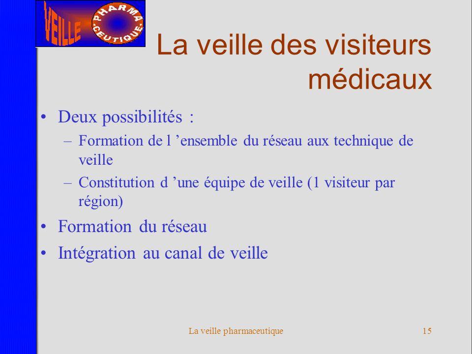 La veille pharmaceutique14 2. La veille médecins Modèle 3 : l observatoire des médecins Un réseau de 100 médecins sentinelles Questionnaires périodiqu